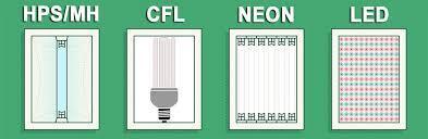 Tipologie di lampade per cannabis
